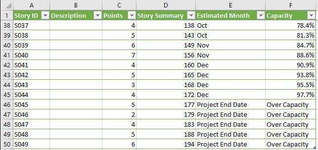 Excel Software Story Planner at Capacity